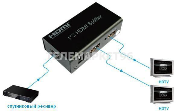 Активный делитель HDMI на 2 выхода